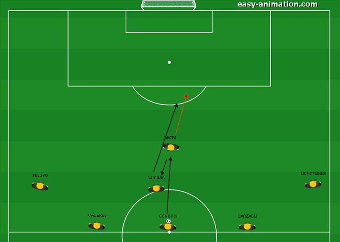 Celtic - Juve 3-0(8)