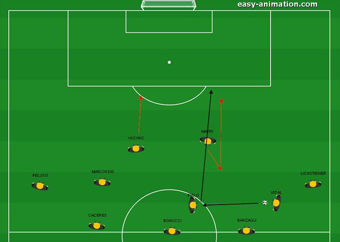 Celtic - Juve 3-0(9)