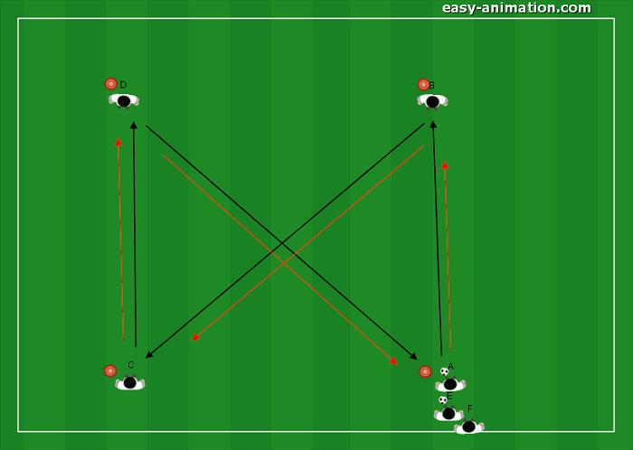 Combinazioni nel quadrato num. 4(2)