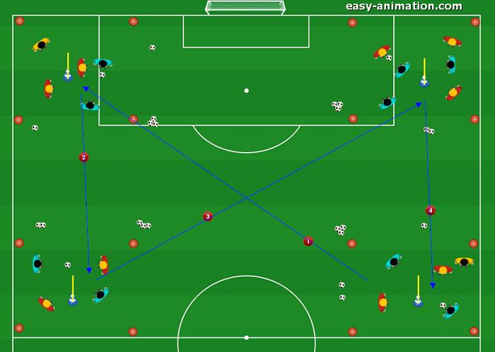 Es. Atletica col pallone Possesso palla in 4 campi e 8(3)