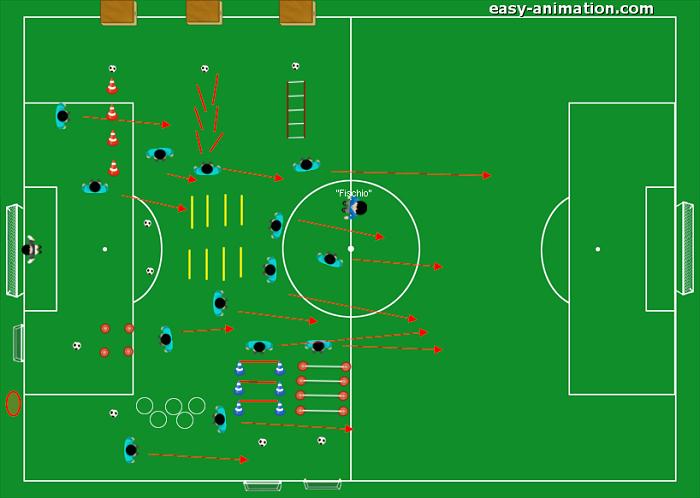 Es. Atletica col pallone Rapidità e Allungo(2)