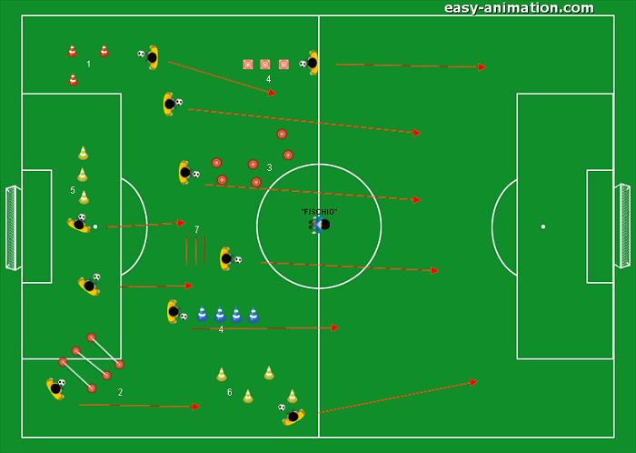 Es. Atletica col pallone guida della palla e allungo(2)