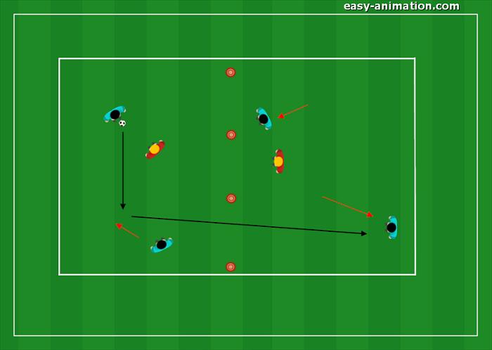 Possesso Palla 2v1 su 2 campi per i movimenti contrari