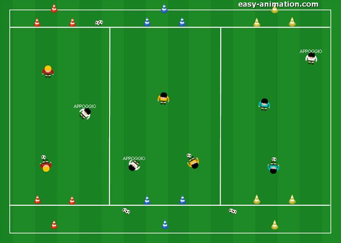 Gioco Semplificato 1v1 1 Appoggio per il gol o la meta