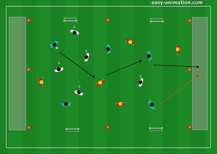 Possesso Palla a 3 squadre con ricerca della verticalizzazione(2)