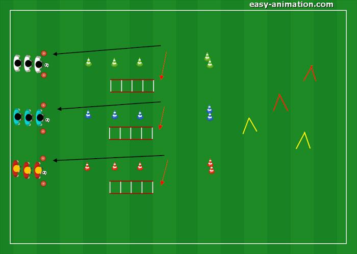 Primi Calci Staffetta Tecnica per la Guida della palla(2)