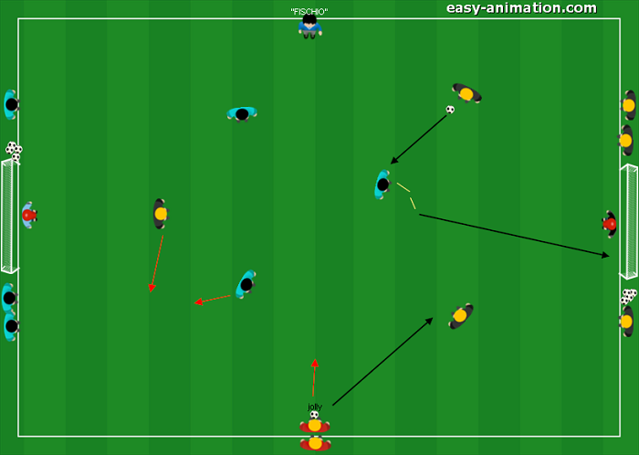 Small Sided Games Mini Partita 3v3 con transizione(2)