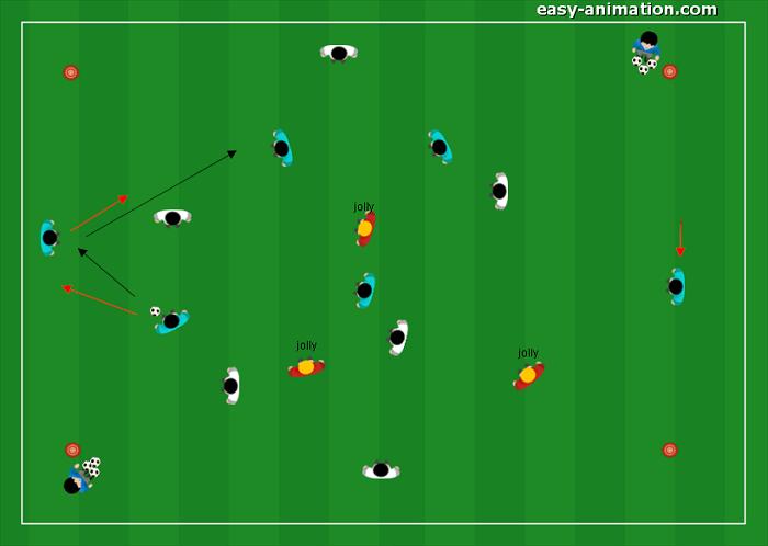 Possesso Palla Muovere palla col corto-corto-lungo(2)