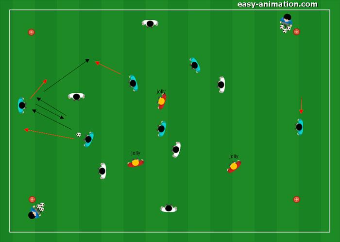 Possesso Palla Muovere palla col corto-corto-lungo(3)