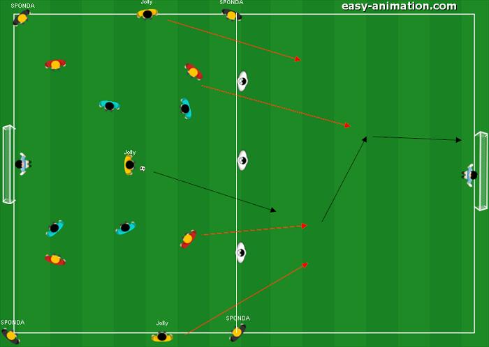 Possesso Posizionale e lavoro a pressione 3 squadre(2)