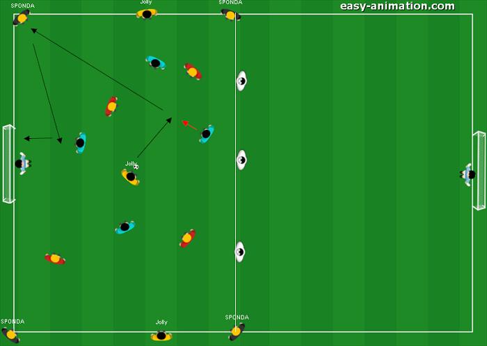 Possesso Posizionale e lavoro a pressione 3 squadre(3)