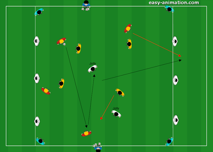 Es. Atletica col Pallone Possesso finalizzato alla ricerca della verticalizzazione(2)