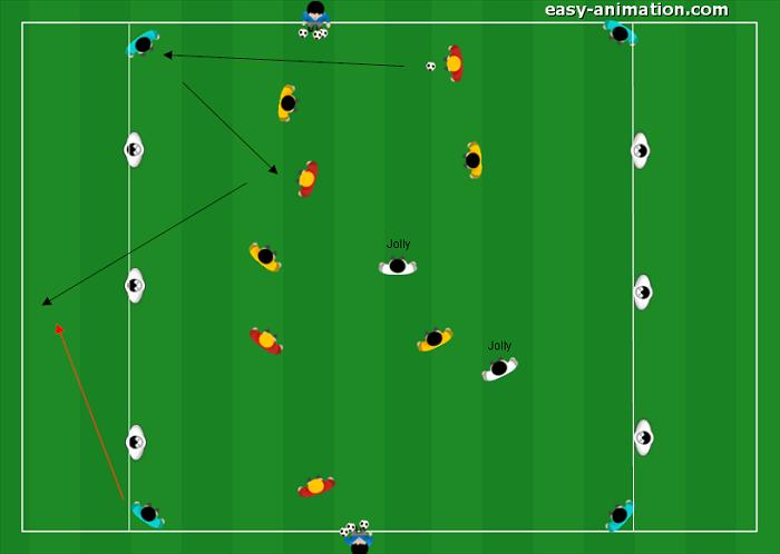 Es. Atletica col Pallone Possesso finalizzato alla ricerca della verticalizzazione(3)