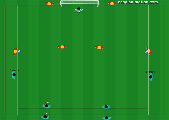 Es. Difensiva dal 2v2 al 3v4