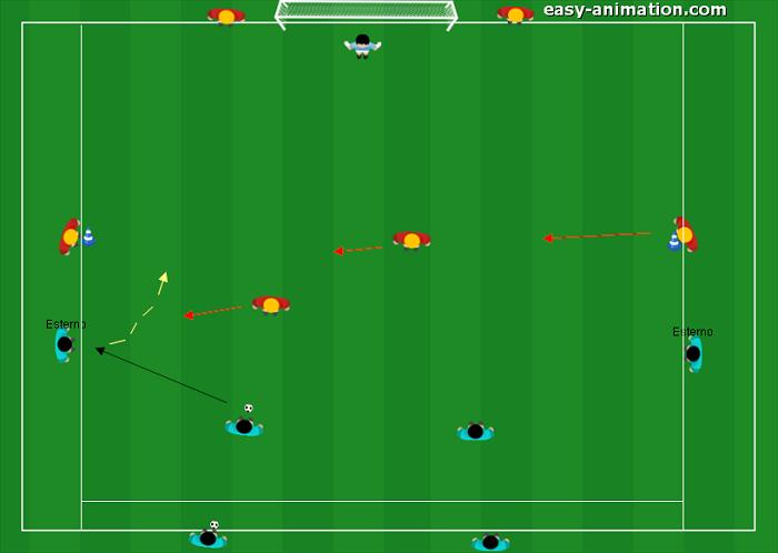 Es. Difensiva dal 2v2 al 3v4(2)