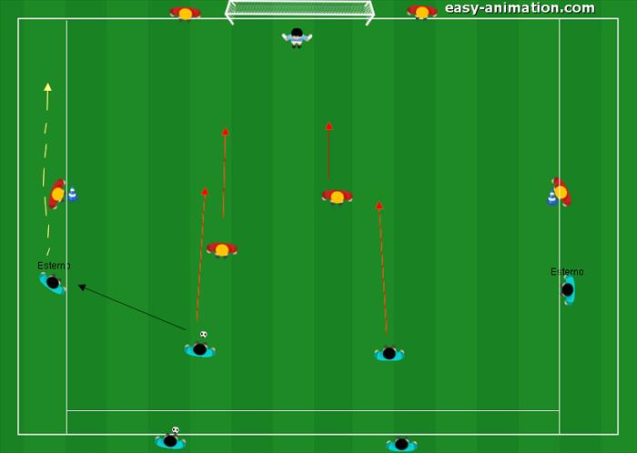 Es. Difensiva dal 2v2 al 3v4(3)