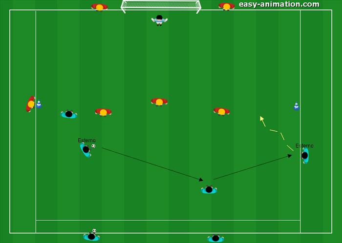 Es. Difensiva dal 2v2 al 3v4(4)