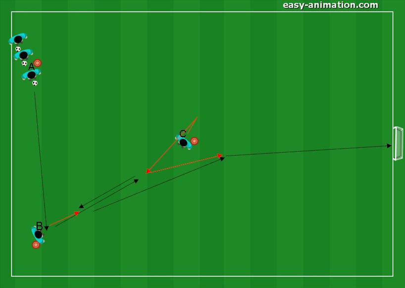 Perfezionamento Tecnico Controllo Passaggio Gol 2