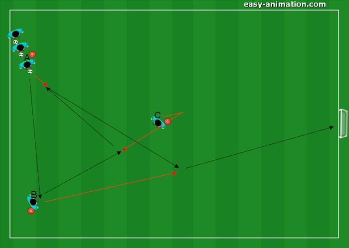 Perfezionamento Tecnico Controllo Passaggio Gol 3