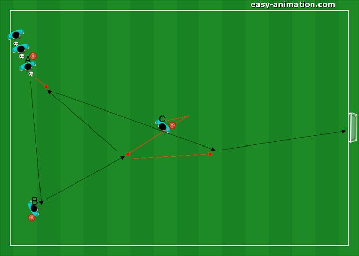 Perfezionamento Tecnico Controllo Passaggio Gol 4