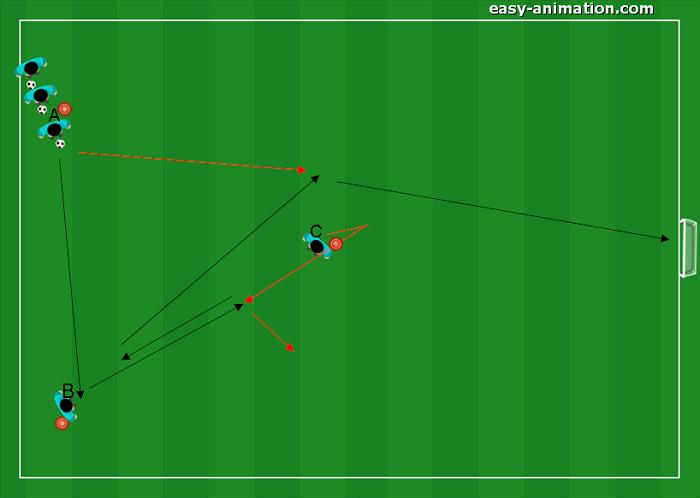 Perfezionamento Tecnico Controllo Passaggio Gol 5
