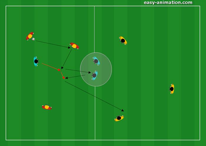 Possesso 3v1 a 3 squadre(2)