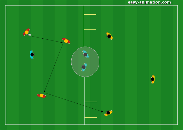 Possesso 3v1 a 3 squadre(3)