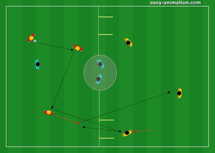 Possesso 3v1 a 3 squadre(4)