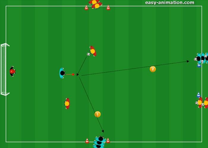 Situaz. 2v1 con Transizione(2)