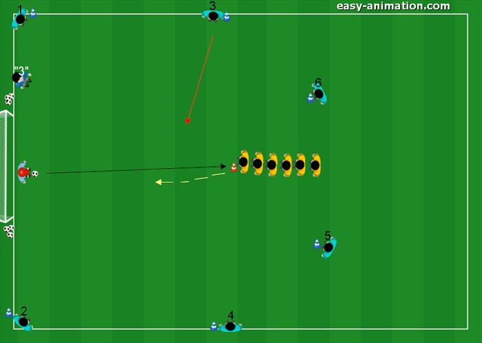 Es. Difensiva 1v1 con Difensore in entrata casuale