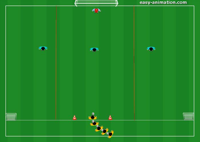 Es. Difensiva dal 3v1 al 3v5(2)
