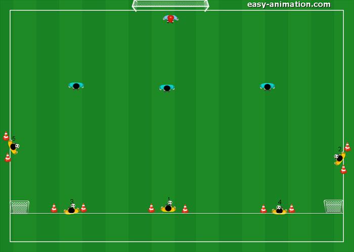 Es. Difensiva dal 3v1 al 3v5(3)