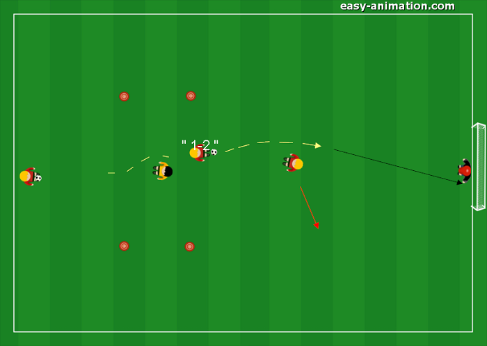 Scuola Calcio 1v1 nello stretto e 1-2 per il tiro(3)