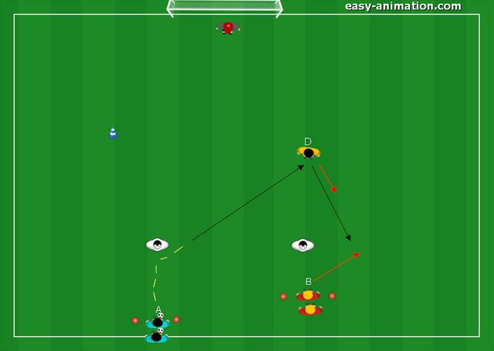 Scuola Calcio Progressione Situazionale dall'1v1 al 2v1(2)