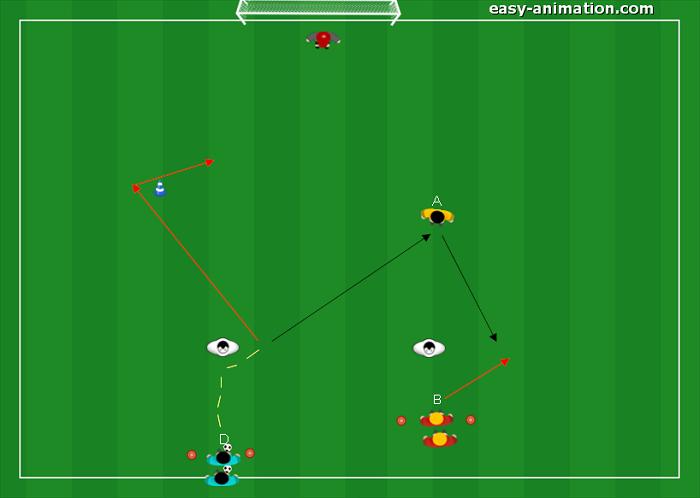 Scuola Calcio Progressione Situazionale dall'1v1 al 2v1(3)