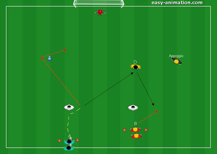 Scuola Calcio Progressione Situazionale dall'1v1 al 2v1(5)