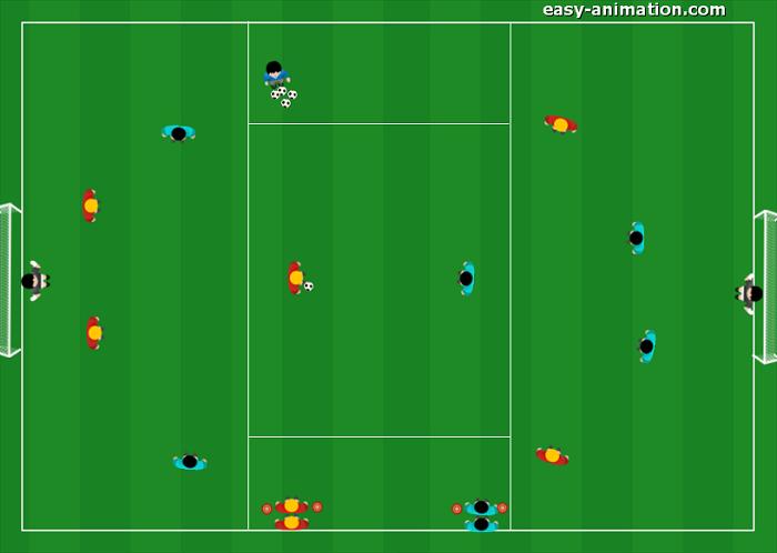 Situazioni di gioco dall 1v1 al 3v2
