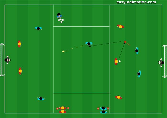 Situazioni di gioco dall 1v1 al 3v2(2)