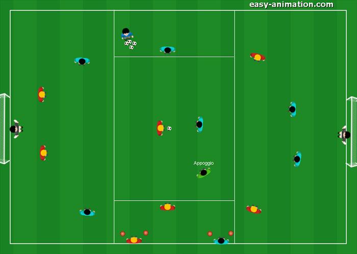 Situazioni di gioco dall 1v1 al 3v2(3)