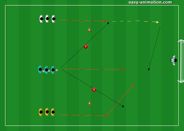Es. Difensiva 1v1 con Palla Laterale