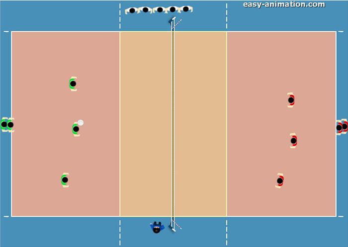 Giochi Palla Rilanciata 3v3