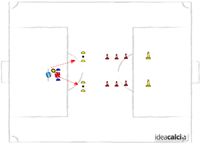 Ideacalcio test 2