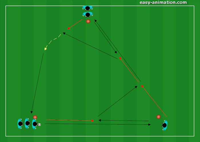 Combinazioni nel triangolo barcellona(2)