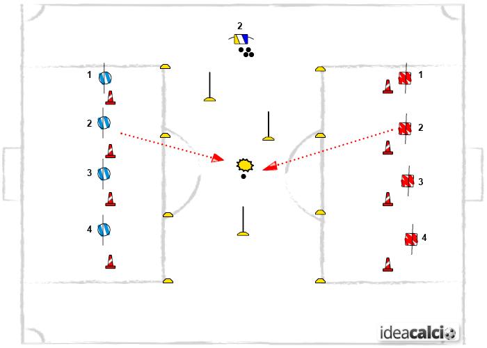 Ideacalcio test 2