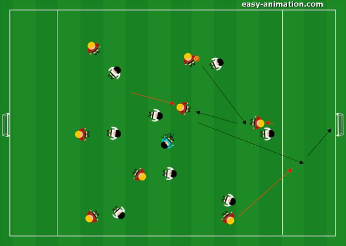 Partita a tema progressione attacco profondità e transizione(2)