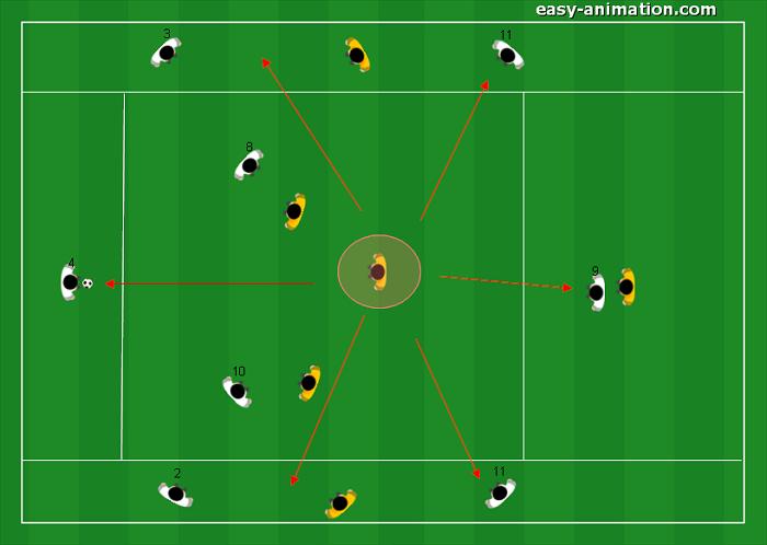 Rondo in posizione Barcellona(2)