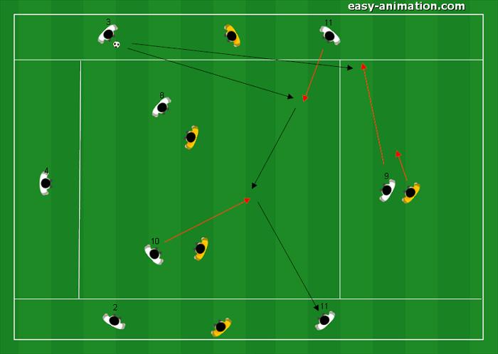 Rondo in posizione Barcellona(3)