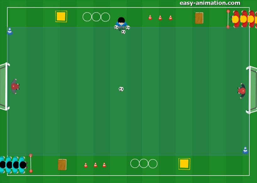 Coordinativo Situazionale In quanti si gioca Situazioni di gioco semplici