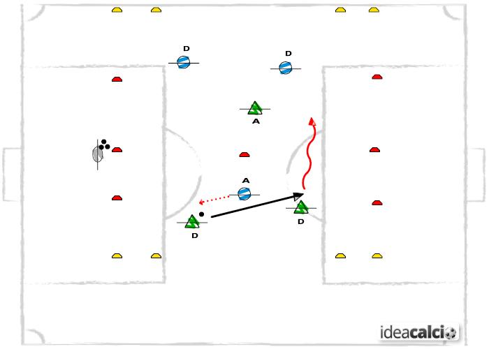 Ideacalcio test 3