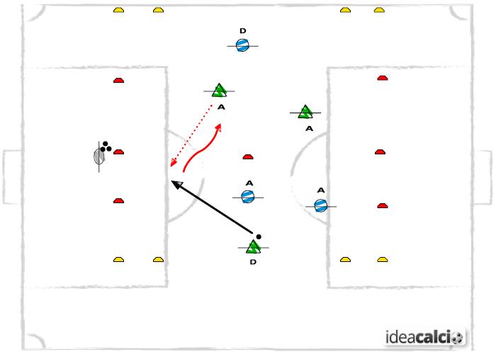 Ideacalcio test 4